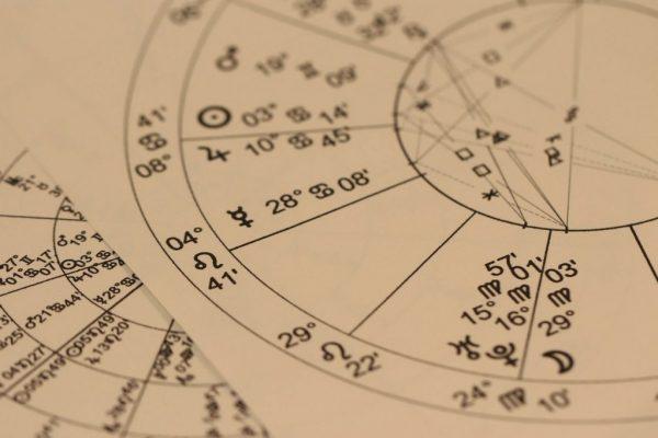 horoscooptekening